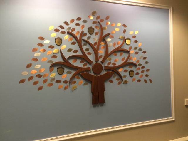 """""""Family"""" Tree"""